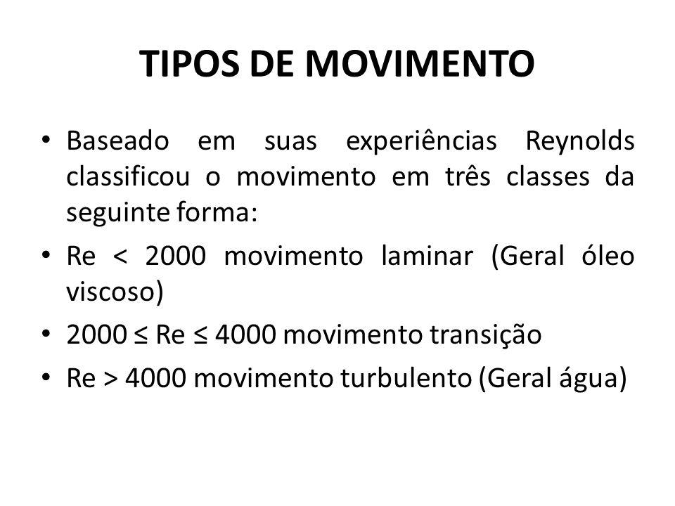 TIPOS DE MOVIMENTO Baseado em suas experiências Reynolds classificou o movimento em três classes da seguinte forma: