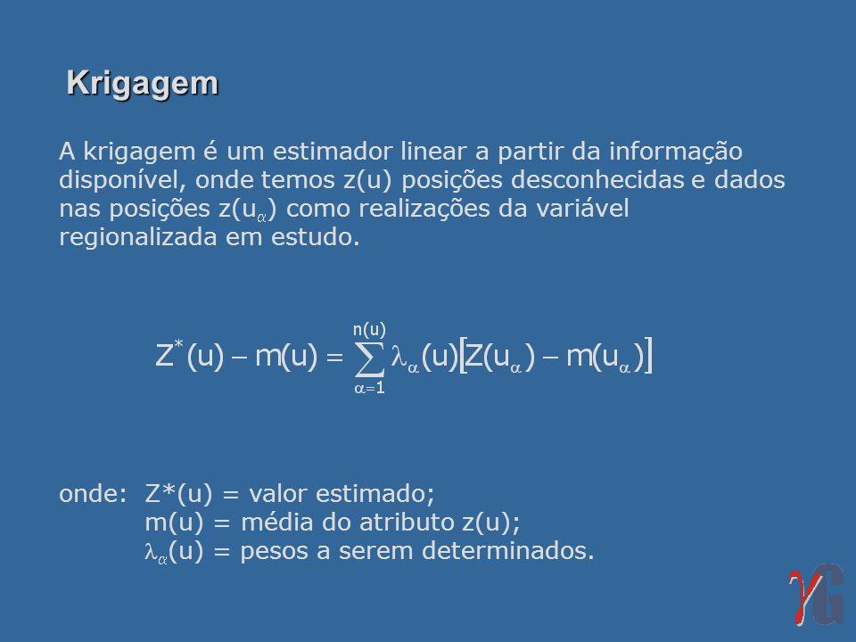 Krigagem