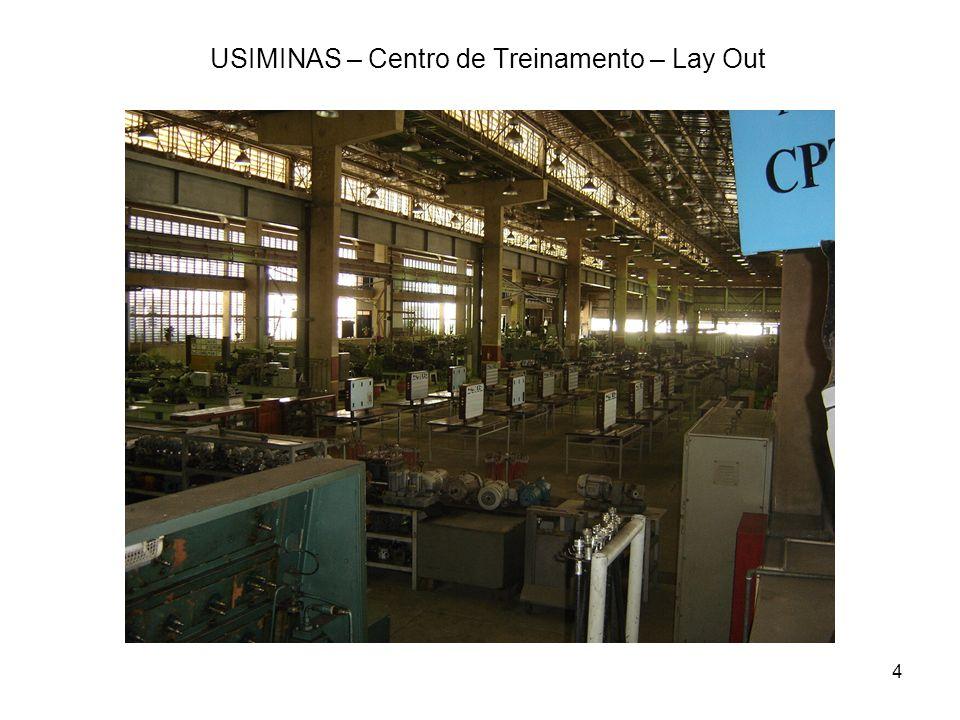 USIMINAS – Centro de Treinamento – Lay Out