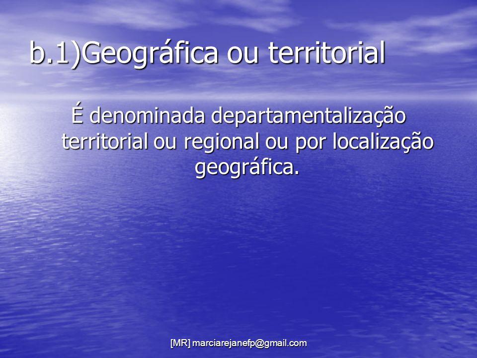 b.1)Geográfica ou territorial