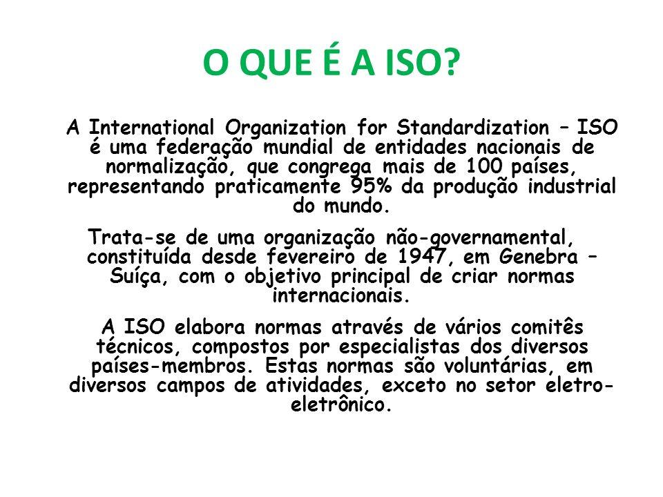 O QUE É A ISO