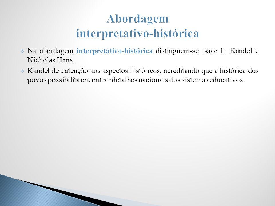 Abordagem interpretativo-histórica