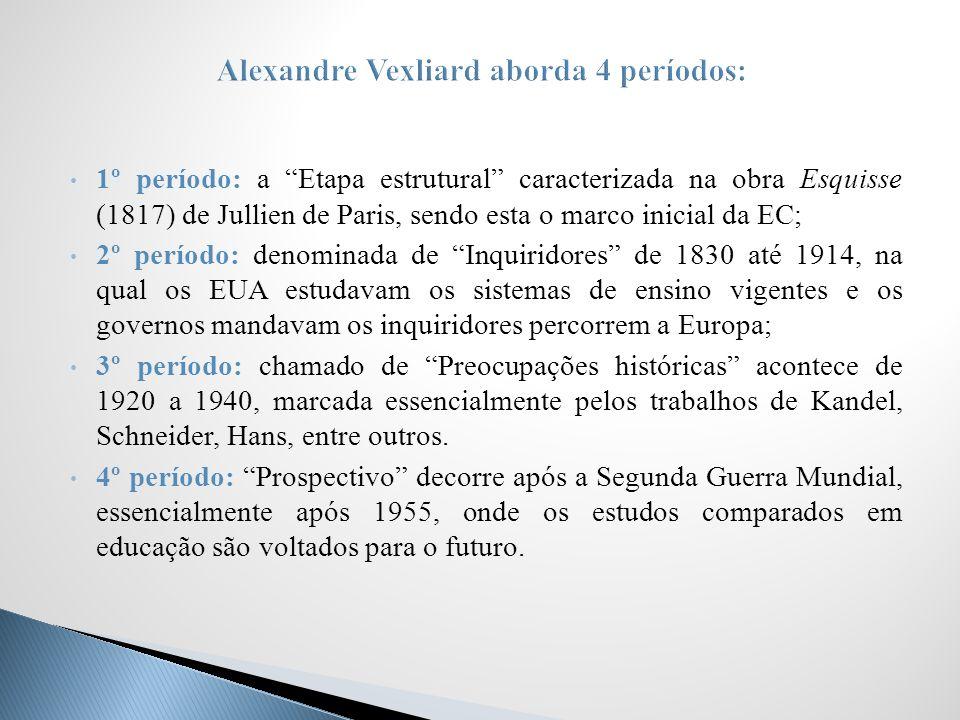 Alexandre Vexliard aborda 4 períodos: