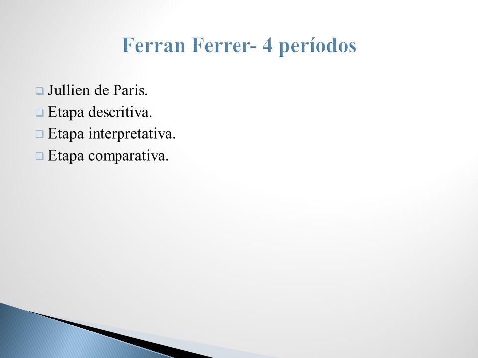 Ferran Ferrer- 4 períodos