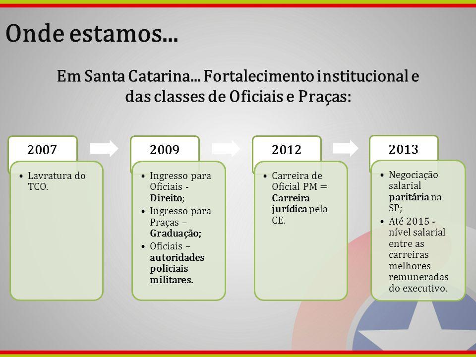 Onde estamos... Em Santa Catarina... Fortalecimento institucional e
