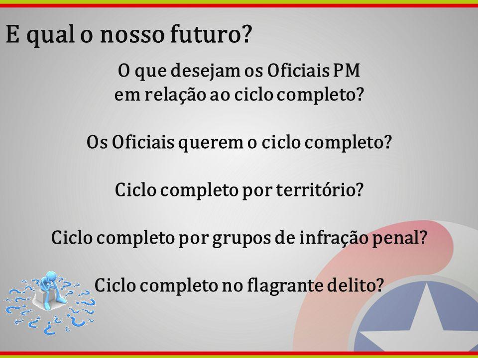E qual o nosso futuro O que desejam os Oficiais PM