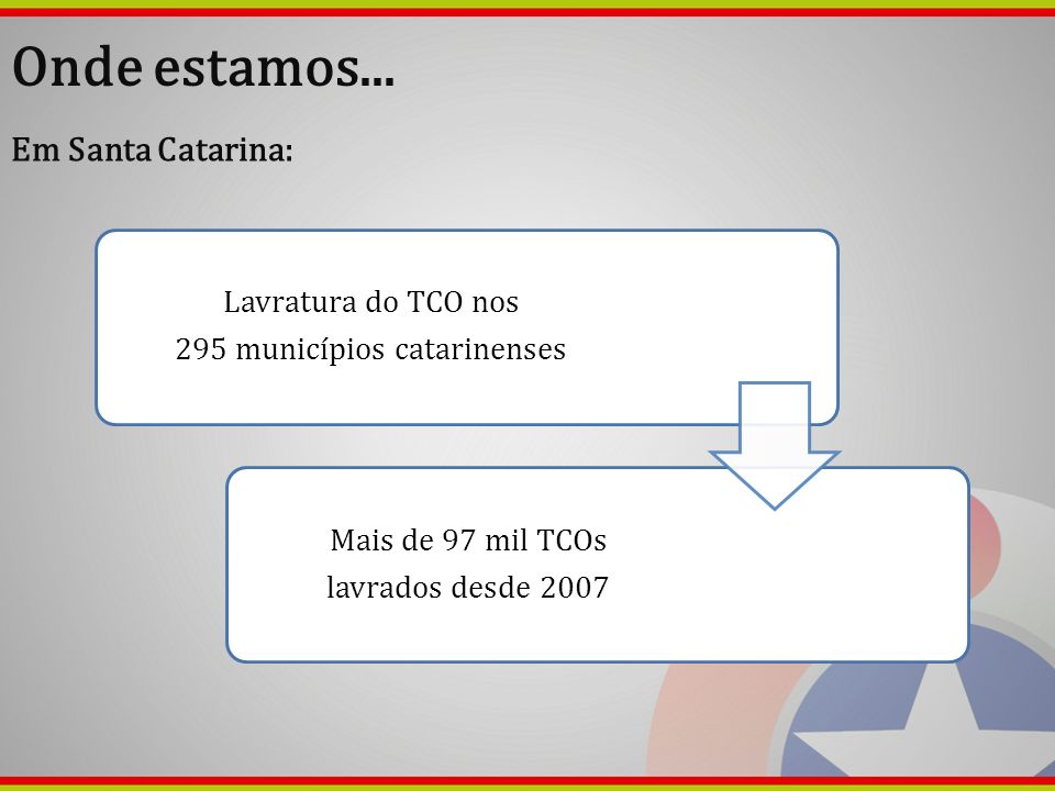 295 municípios catarinenses