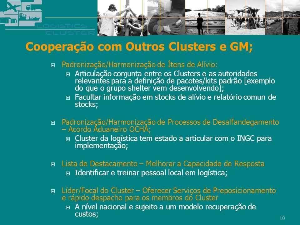Cooperação com Outros Clusters e GM;