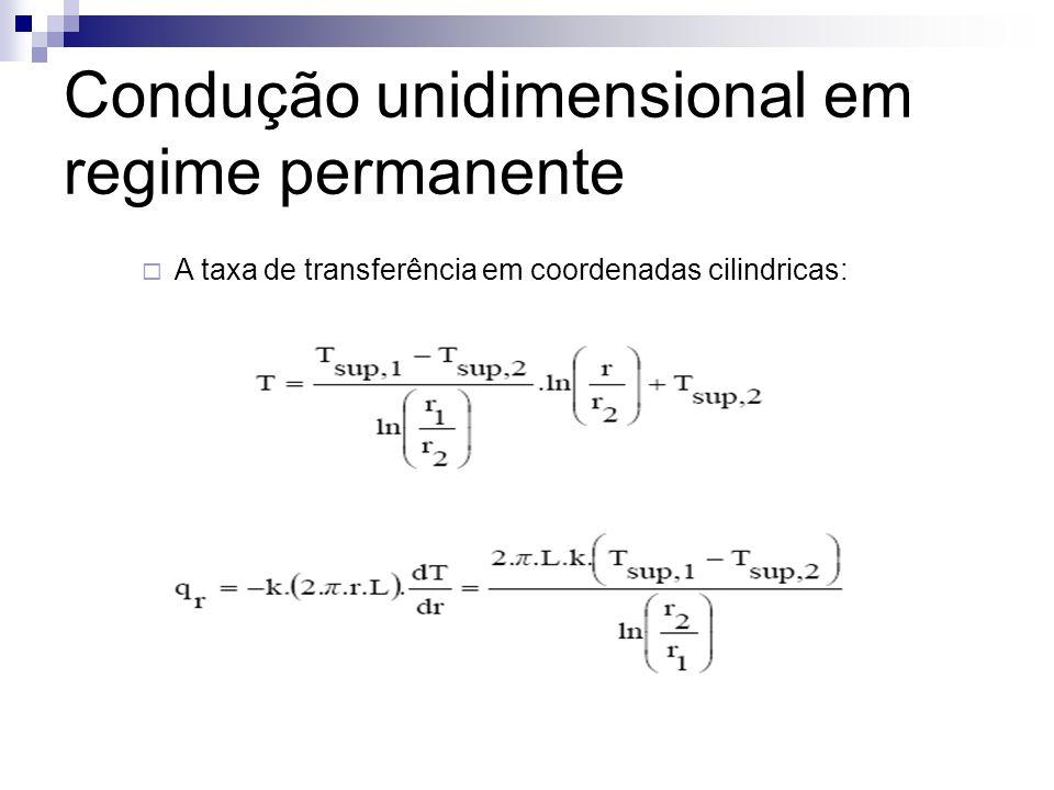 Condução unidimensional em regime permanente