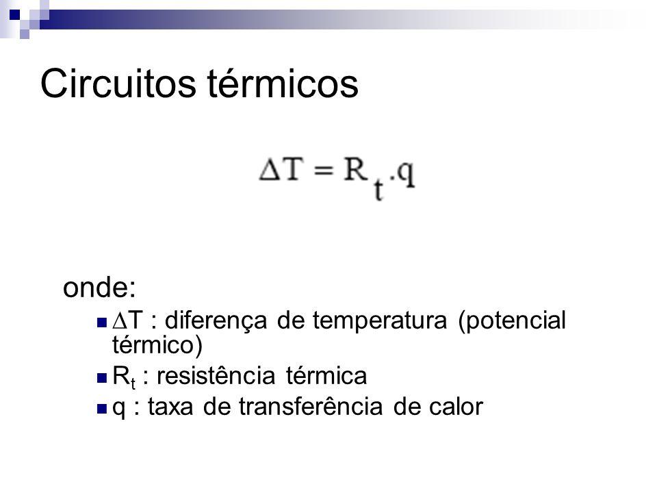 Circuitos térmicos onde: