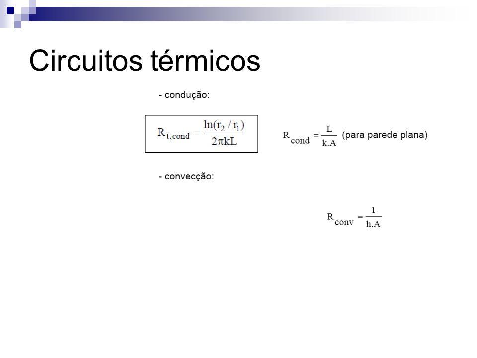 Circuitos térmicos