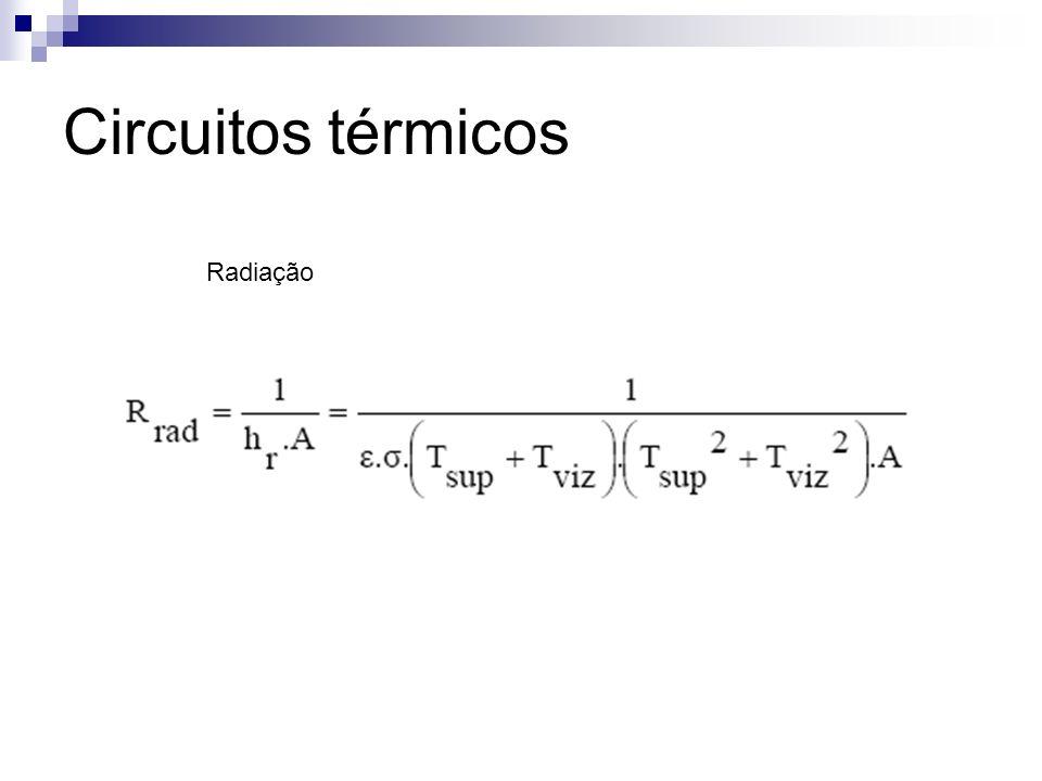 Circuitos térmicos Radiação