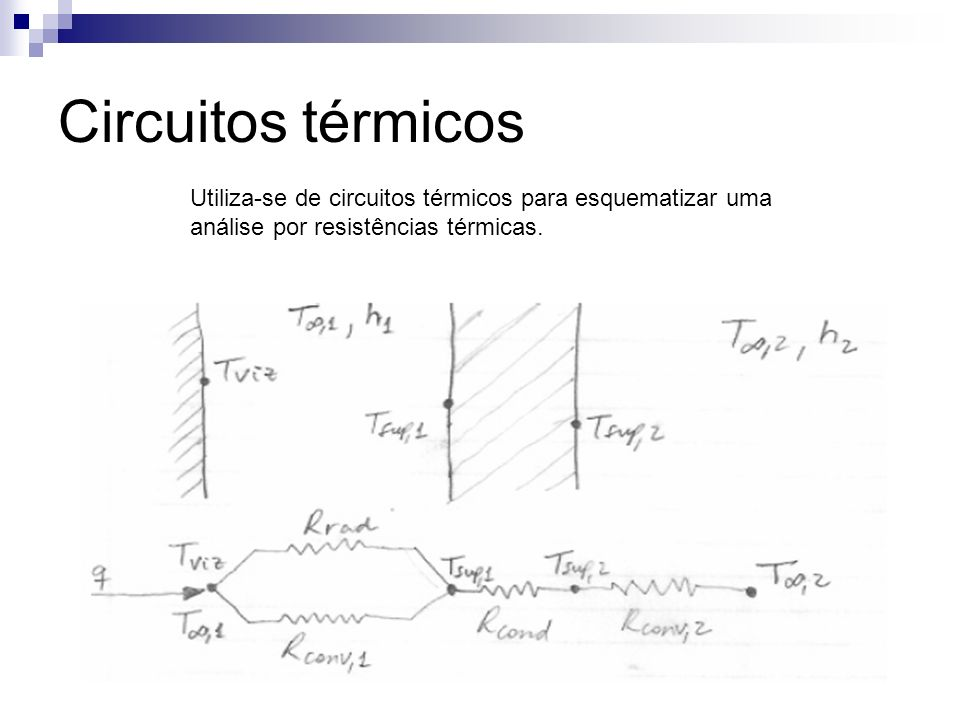 Circuitos térmicos Utiliza-se de circuitos térmicos para esquematizar uma análise por resistências térmicas.