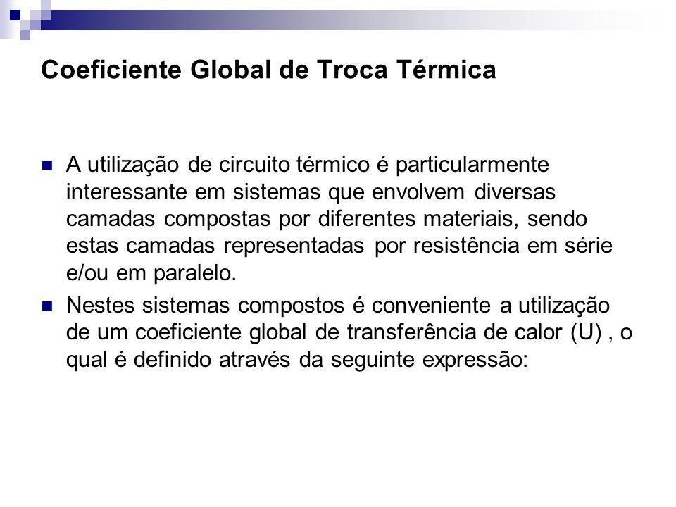 Coeficiente Global de Troca Térmica