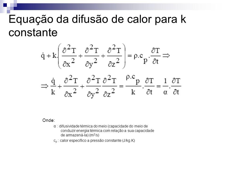 Equação da difusão de calor para k constante
