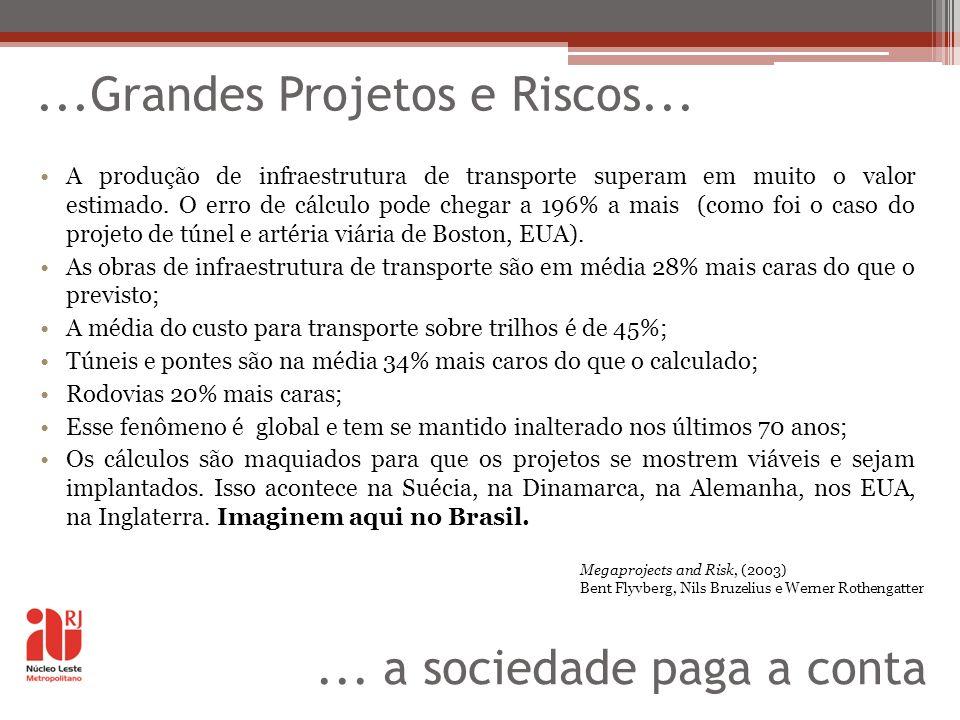...Grandes Projetos e Riscos...