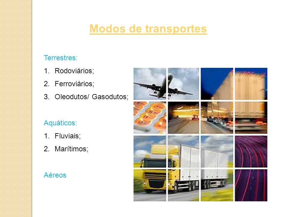 Modos de transportes Terrestres: Rodoviários; Ferroviários;