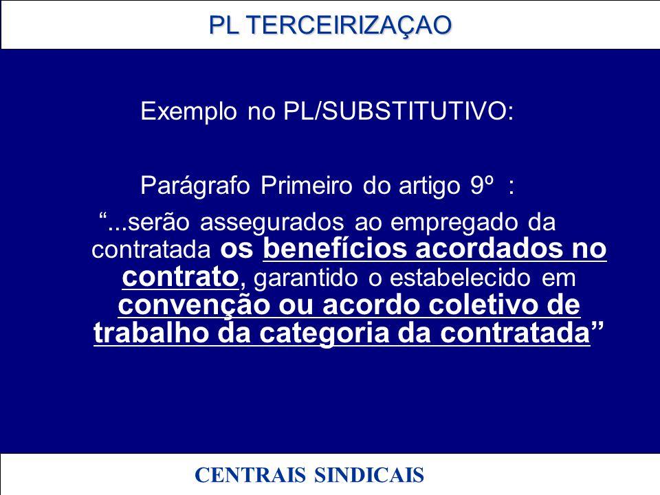 Exemplo no PL/SUBSTITUTIVO: Parágrafo Primeiro do artigo 9º :