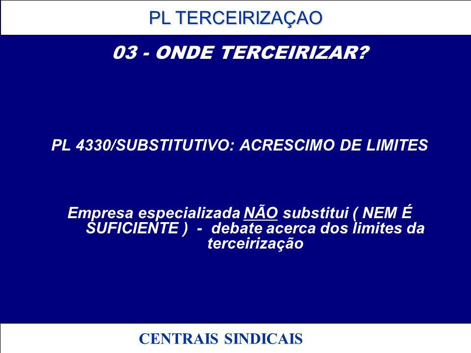 PL 4330/SUBSTITUTIVO: ACRESCIMO DE LIMITES