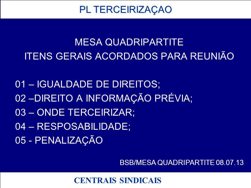 ITENS GERAIS ACORDADOS PARA REUNIÃO