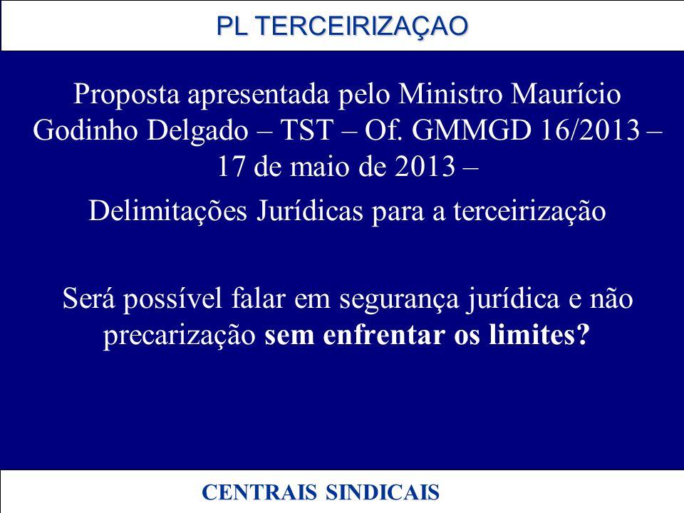 Delimitações Jurídicas para a terceirização
