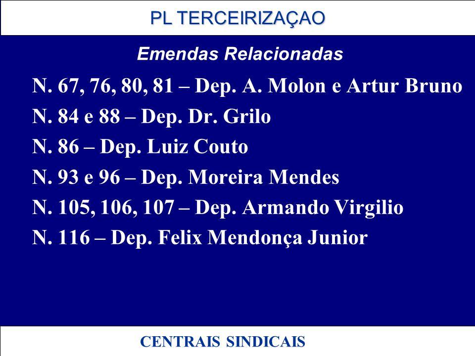 N. 67, 76, 80, 81 – Dep. A. Molon e Artur Bruno