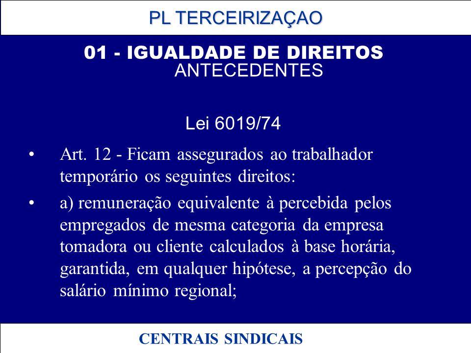 01 - IGUALDADE DE DIREITOS ANTECEDENTES