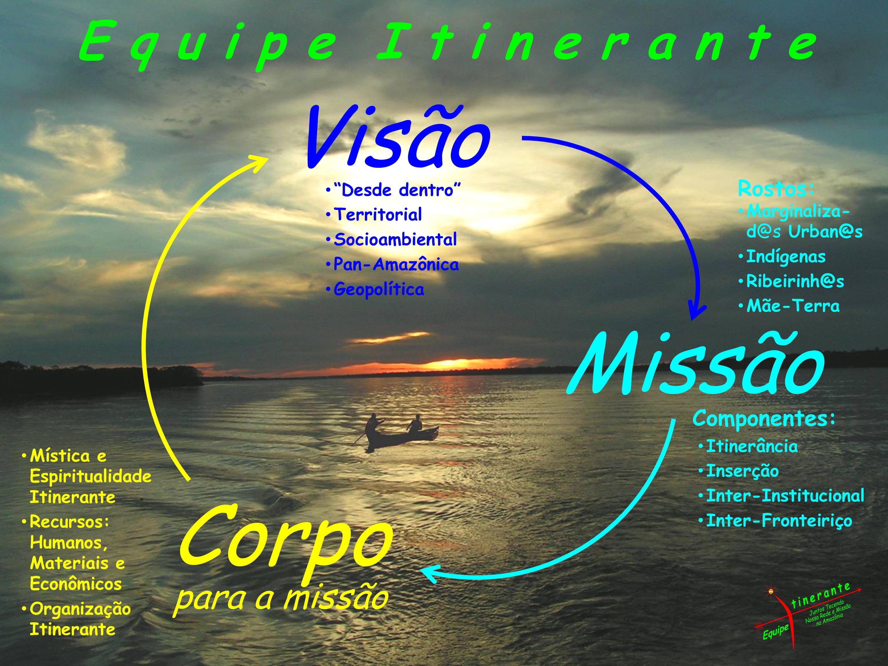Visão Missão Corpo para a missão E q u i p e I t i n e r a n t e