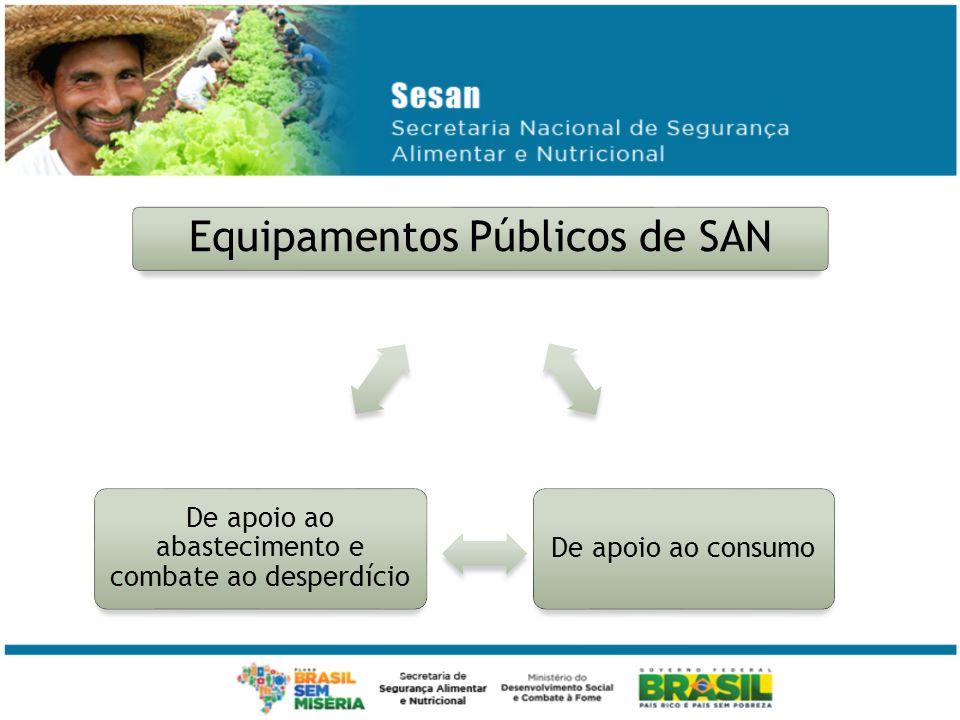 Equipamentos Públicos de SAN