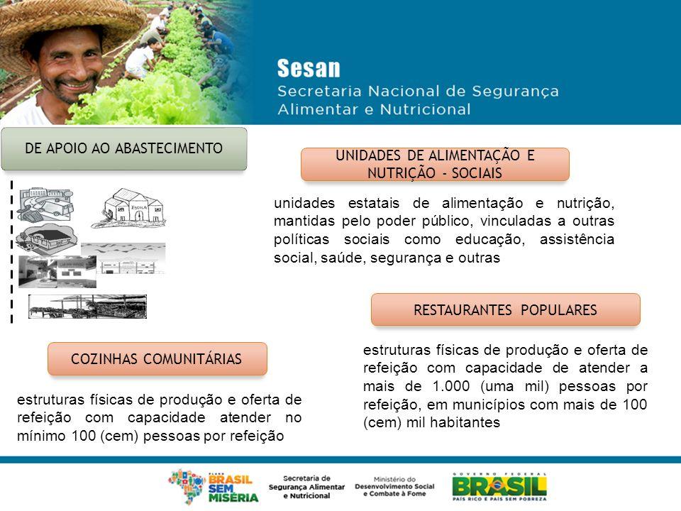 DE APOIO AO ABASTECIMENTO UNIDADES DE ALIMENTAÇÃO E NUTRIÇÃO - SOCIAIS