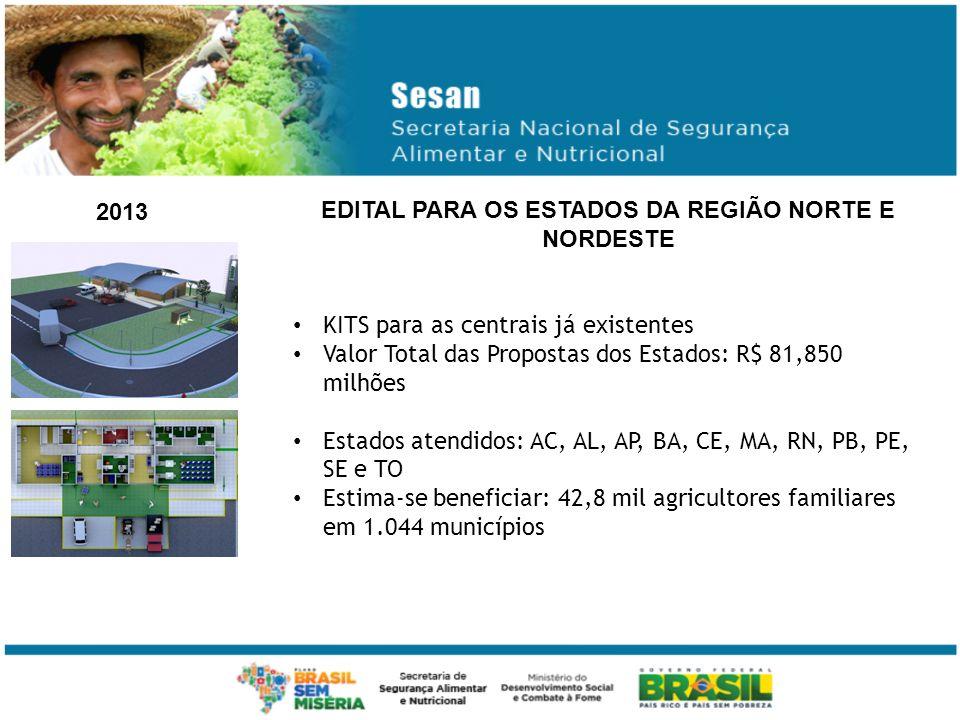 EDITAL PARA OS ESTADOS DA REGIÃO NORTE E NORDESTE