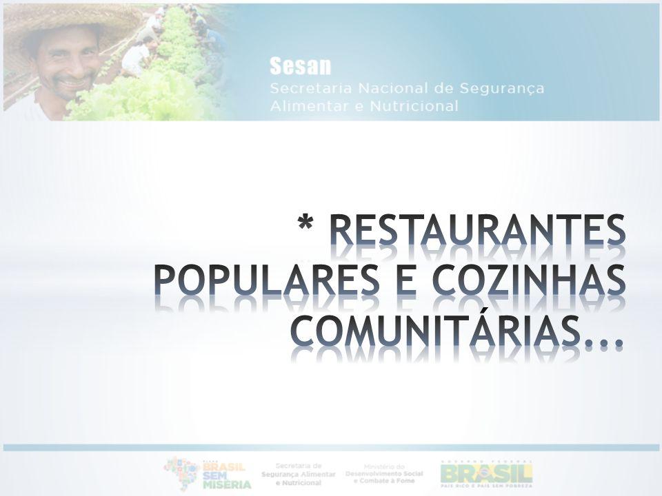 * RESTAURANTES POPULARES E COZINHAS COMUNITÁRIAS...
