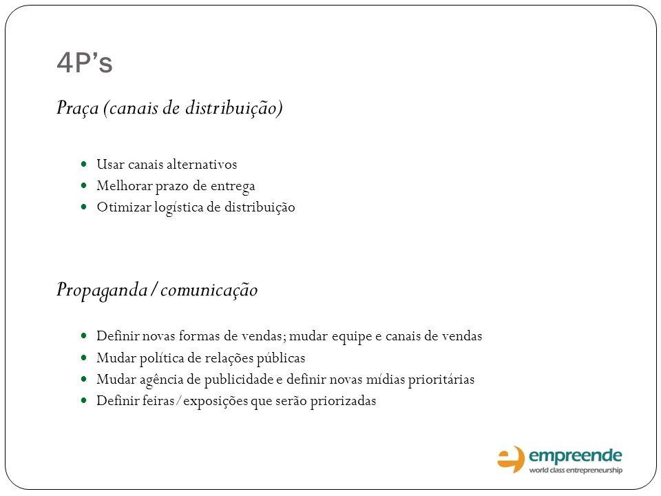 4P's Praça (canais de distribuição) Propaganda/comunicação