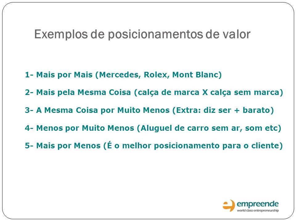 Exemplos de posicionamentos de valor
