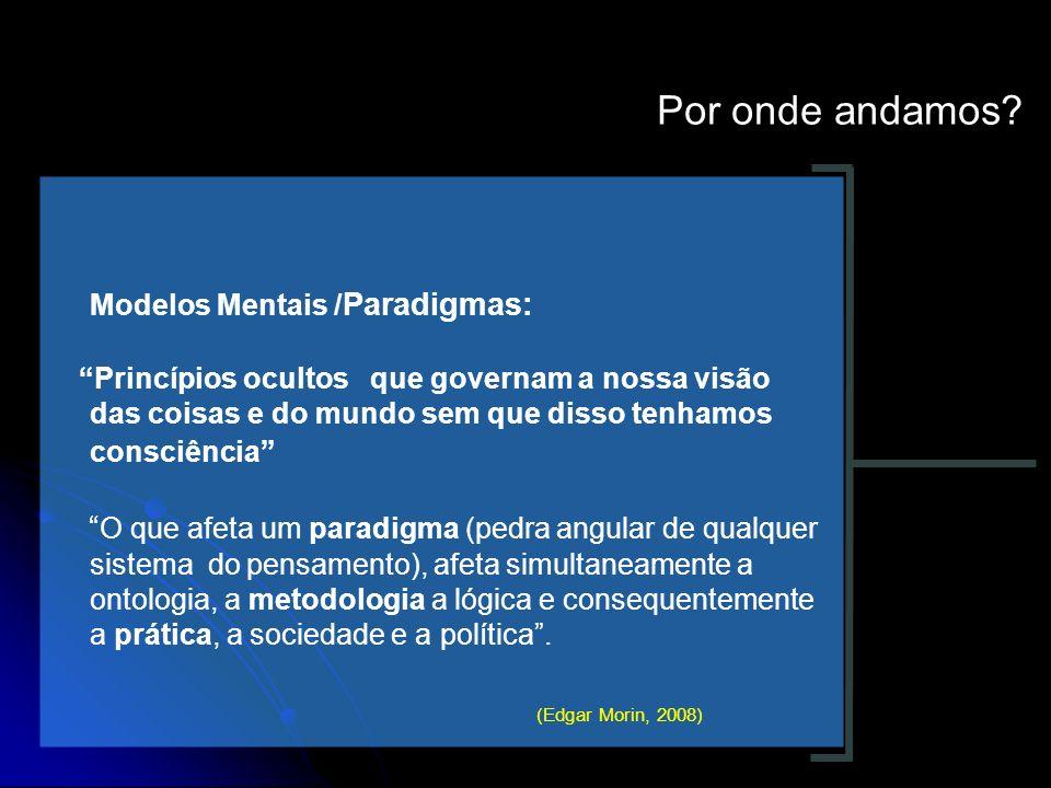 Por onde andamos Modelos Mentais /Paradigmas: