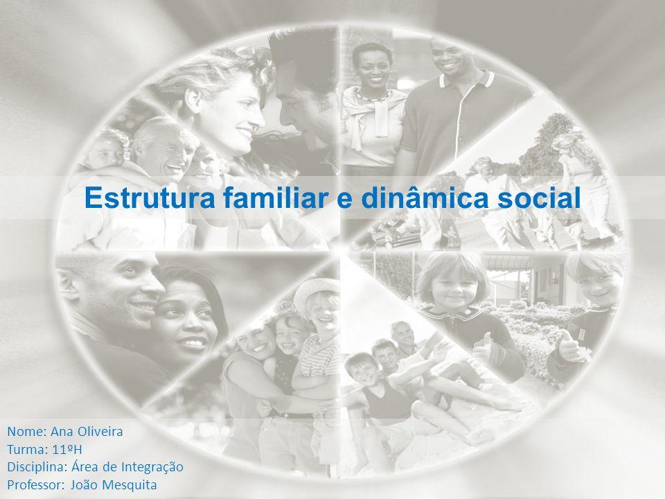 Estrutura familiar e dinâmica social