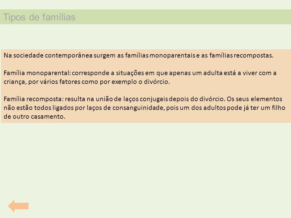 Tipos de famílias Na sociedade contemporânea surgem as famílias monoparentais e as famílias recompostas.