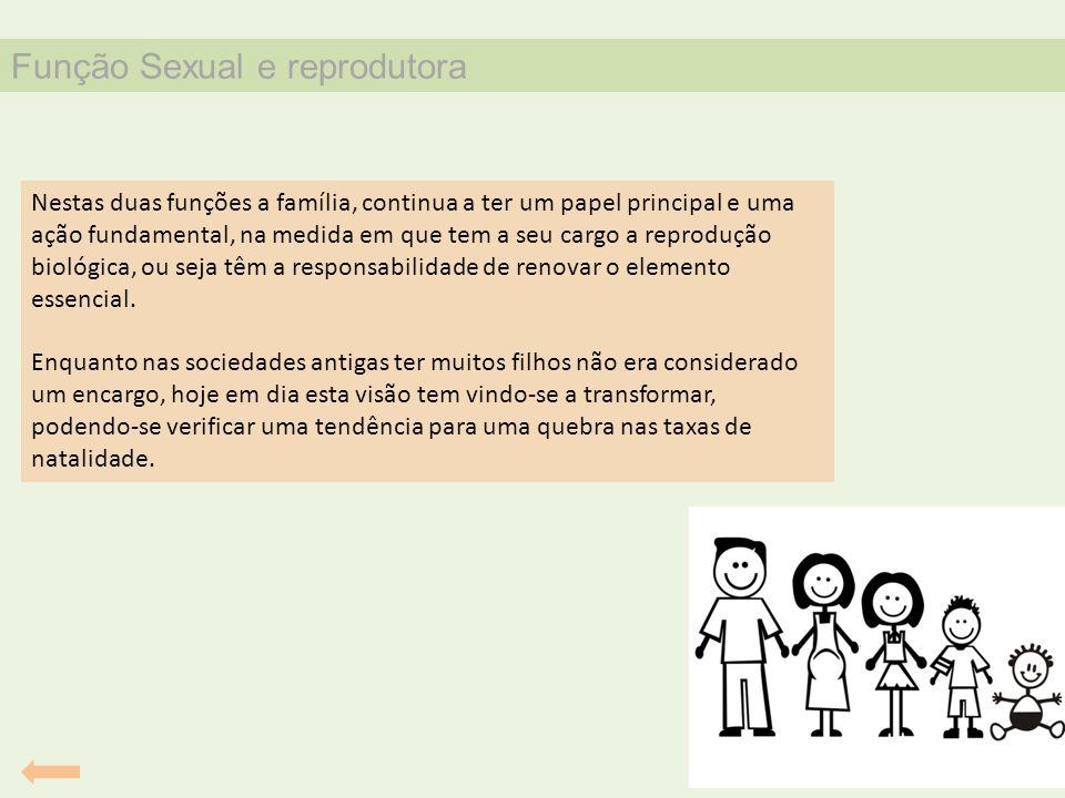 Função Sexual e reprodutora