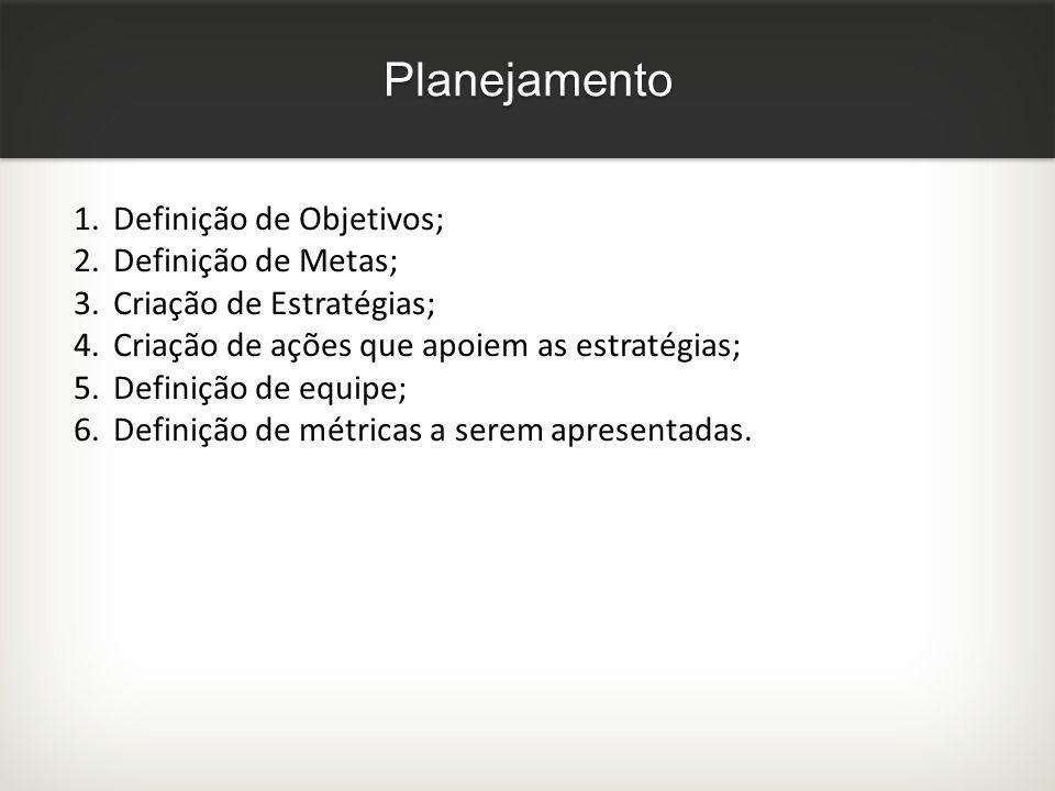 Planejamento Definição de Objetivos; Definição de Metas;