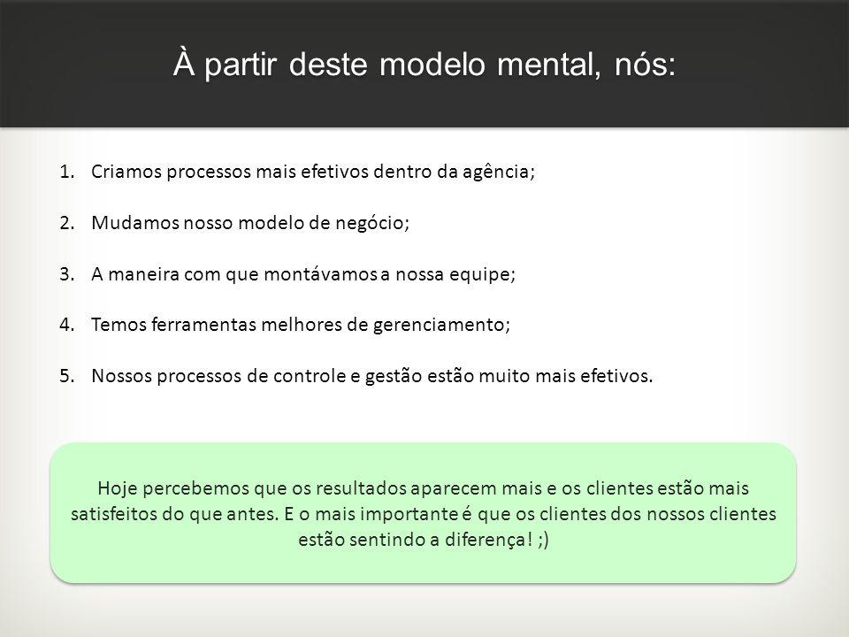 À partir deste modelo mental, nós: