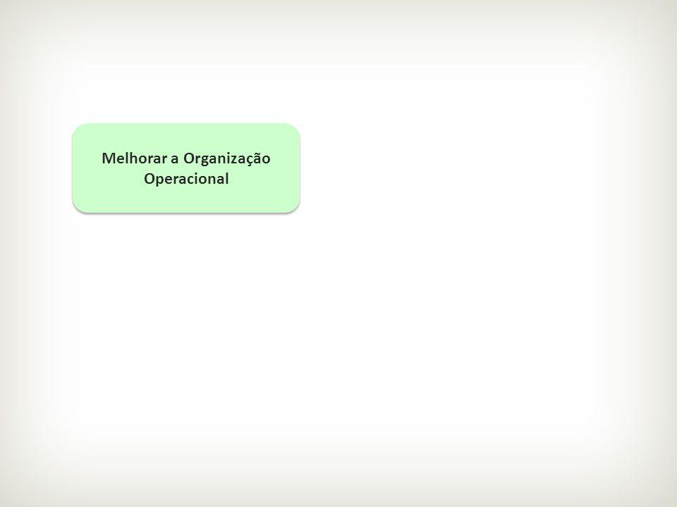 Melhorar a Organização Operacional