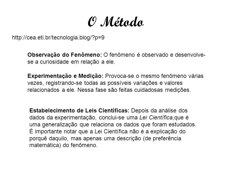 O Método http://cea.eti.br/tecnologia.blog/ p=9