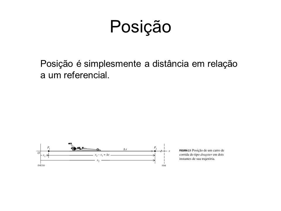 Posição Posição é simplesmente a distância em relação a um referencial.