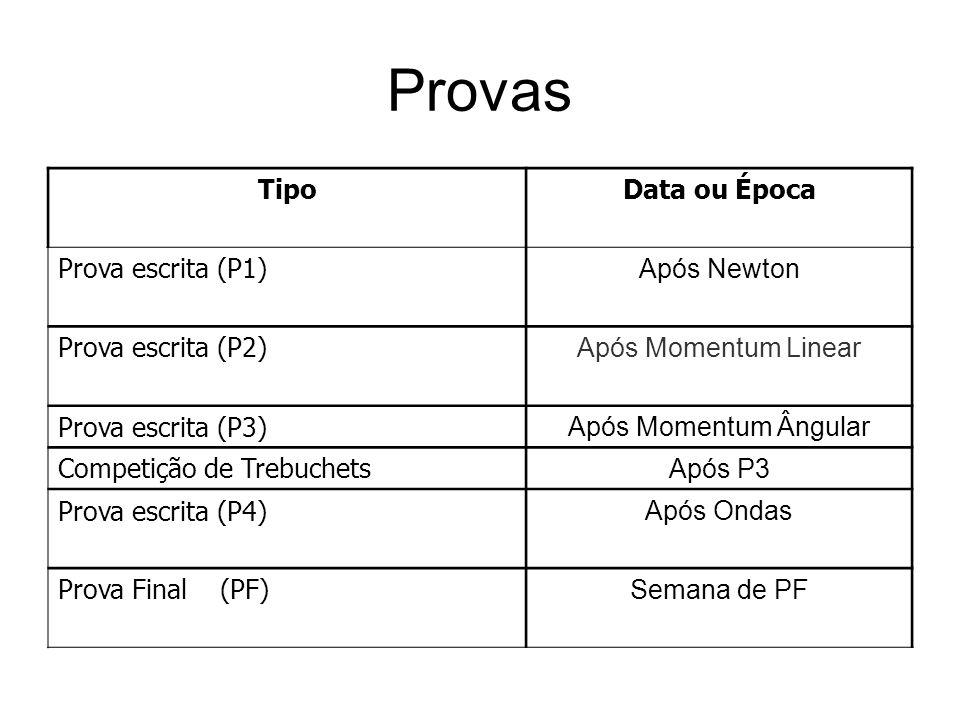 Provas Tipo Data ou Época Prova escrita (P1) Após Newton