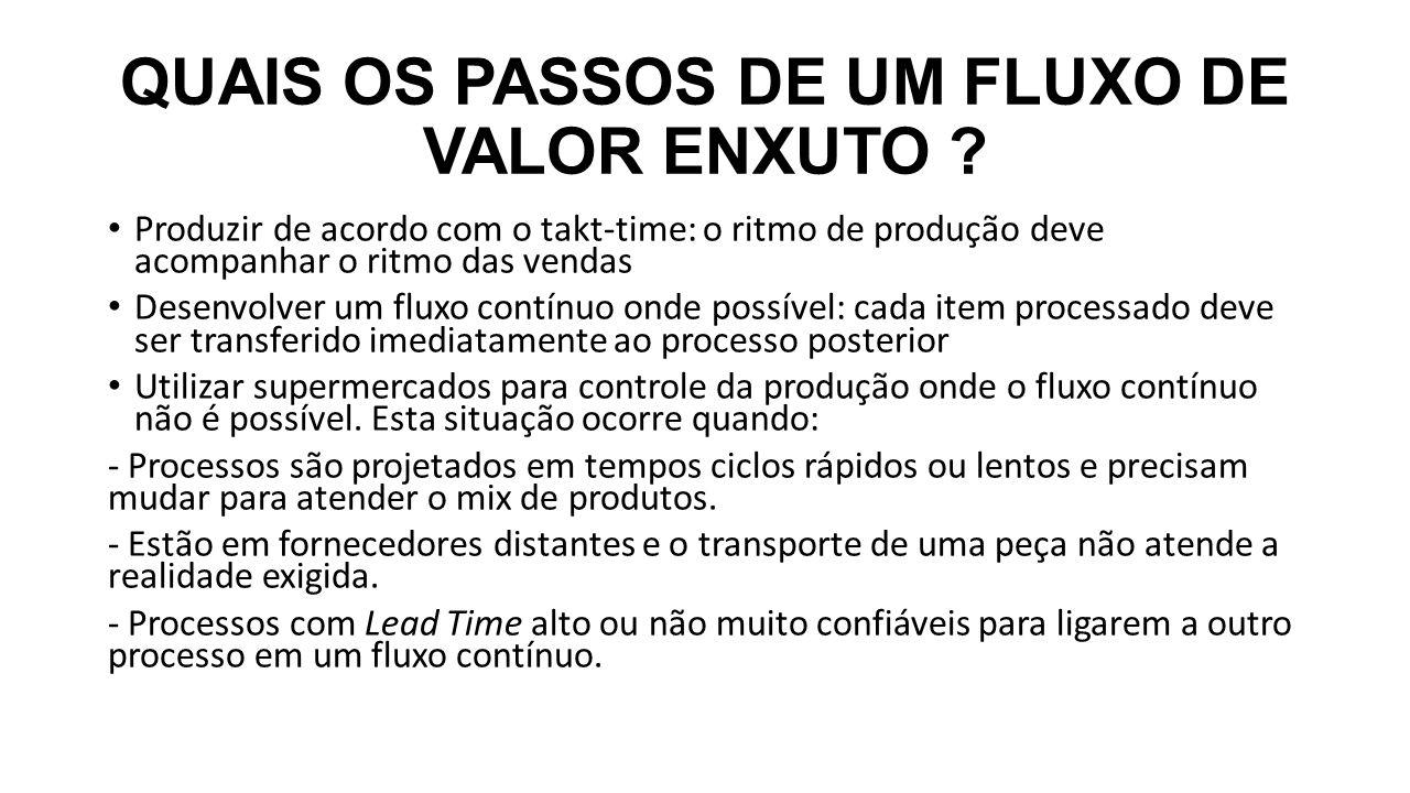 QUAIS OS PASSOS DE UM FLUXO DE VALOR ENXUTO