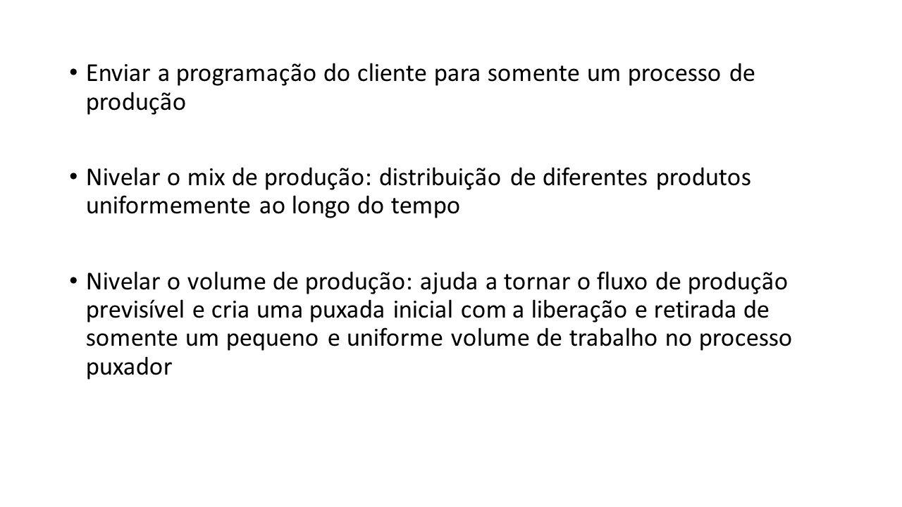 Enviar a programação do cliente para somente um processo de produção