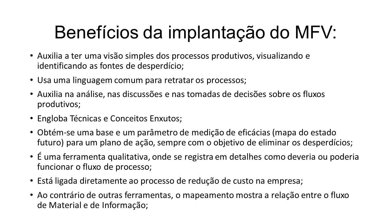 Benefícios da implantação do MFV: