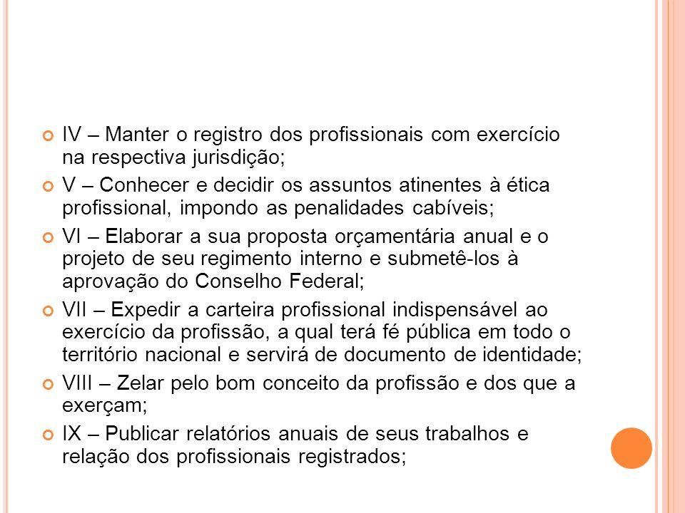 IV – Manter o registro dos profissionais com exercício na respectiva jurisdição;