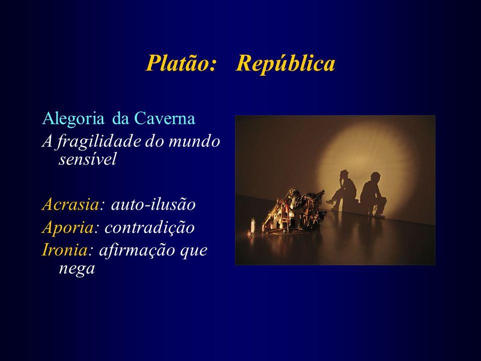 Platão: República Alegoria da Caverna A fragilidade do mundo sensível