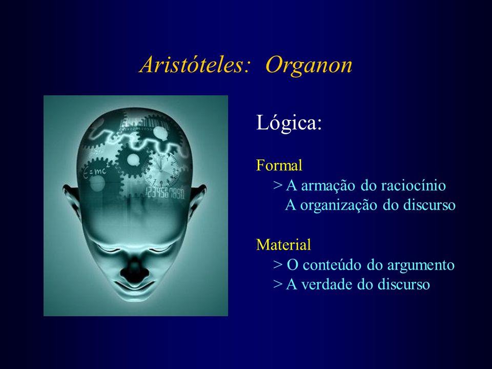 Aristóteles: Organon Lógica: Formal > A armação do raciocínio